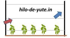 diagrama de instalación de yute